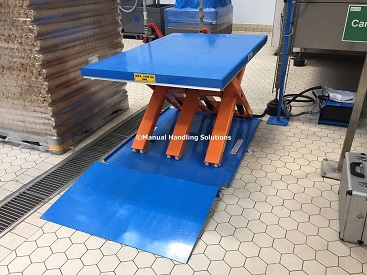 Low Profile Single Scissor Lift Tables